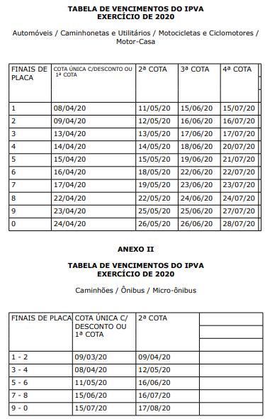 Governo do ES divulga calendário para pagamento do IPVA 2020. Crédito: Reprodução/ Diário Oficial do ES