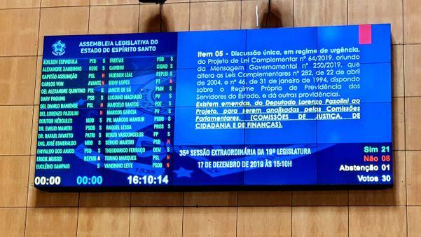 Placar da votação do último projeto da reforma da Previdência do ES na Assembleia . Crédito: Divulgação