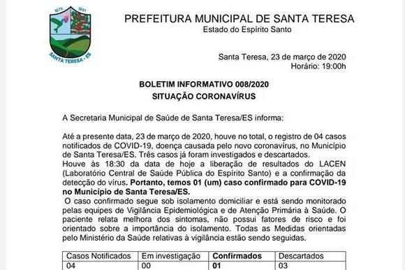 Prefeitura confirma primeiro caso de coronavírus em Santa Teresa. Crédito: Prefeitura de Santa Teresa/ Reprodução