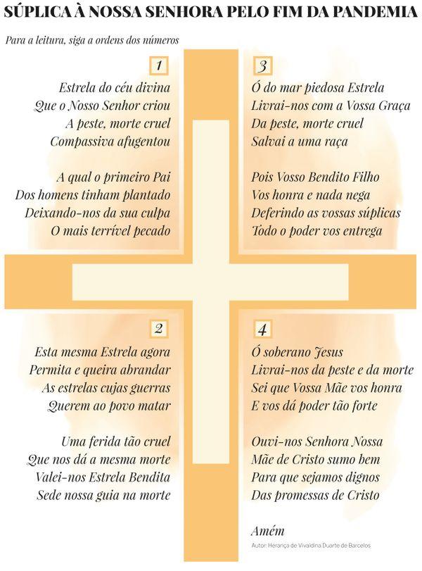 Veja como ler a oração escrita por capixaba durante a gripe espanhola   A  Gazeta