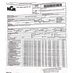 Notas fiscais emitidas pela HCM dos produtos das cestas básicas