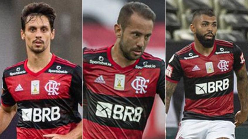 Crédito: Do 'alto nível' de Rodrigo Caio ao desempenho técnico ser desfavorável a Gabigol (Alexandre Vidal/Flamengo