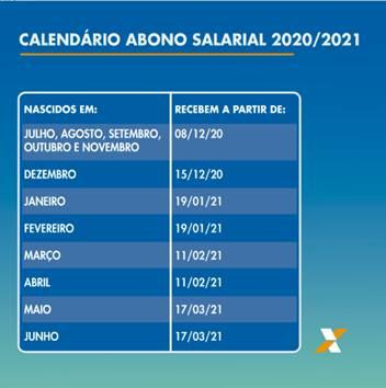 Calendário do abono do PIS 2020/2021